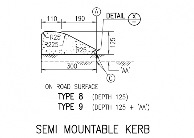 Semi Mountable Kerb - Type 8,9