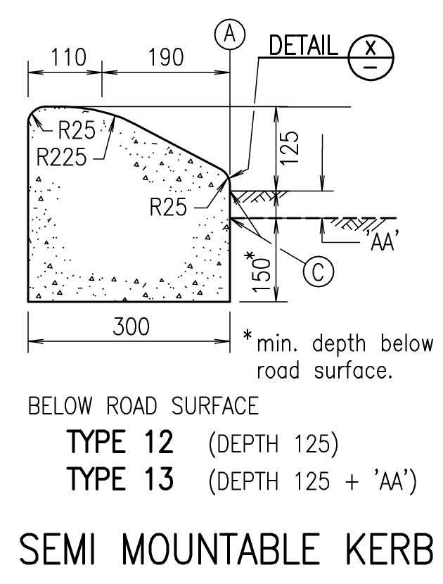 Semi Mountable Kerb - Type 12,13
