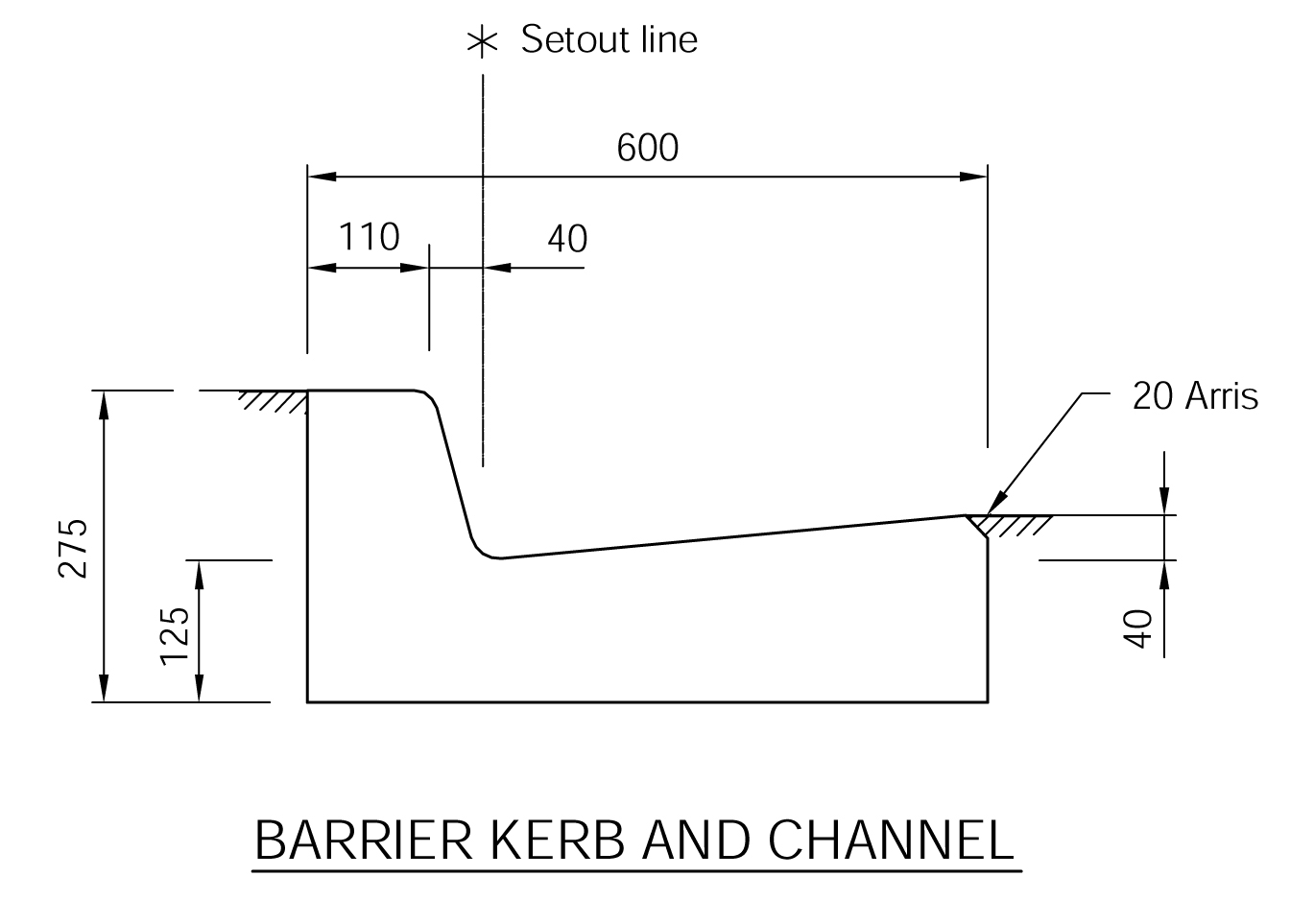 Barrier Kerb and Channel
