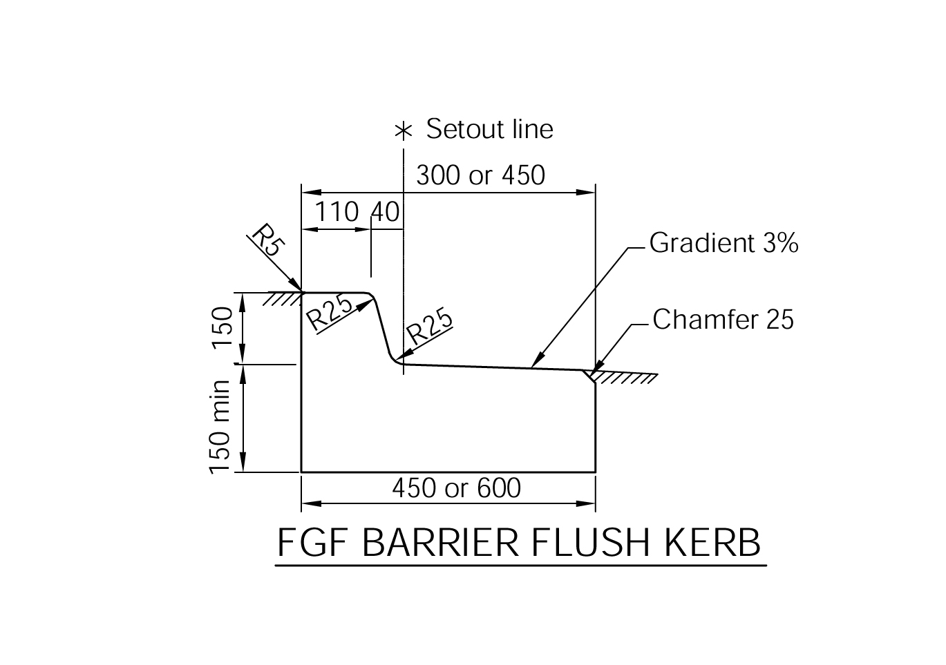 FGF Barrier Flush Kerb